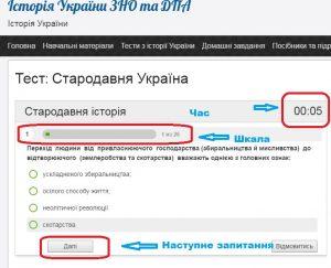 Київська Русь. Інструкція до тесту